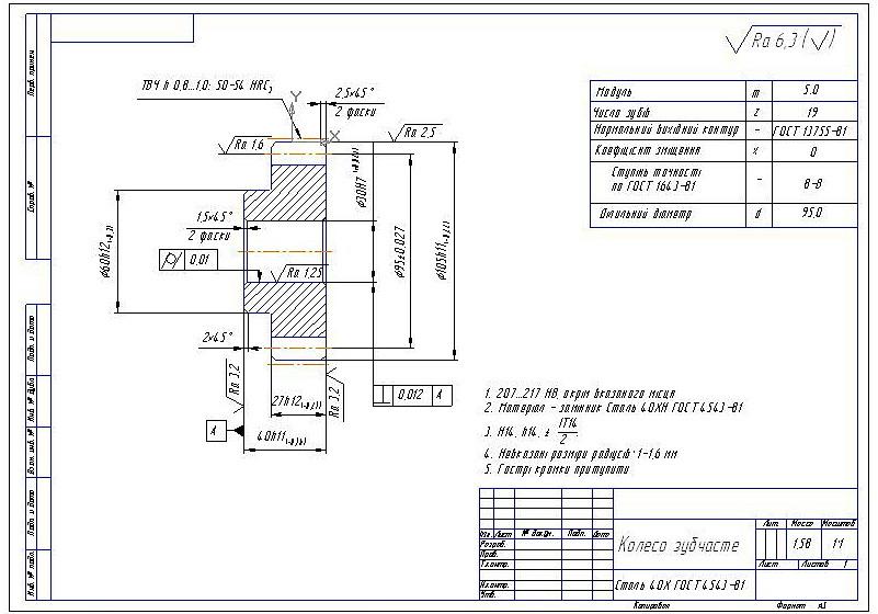 Персональный сайт Курсовые дипломные проекты по технологии  чертежи КОМПАС Зубчатое колесо